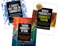 Latest Commodity Trading Books by Carley Garner
